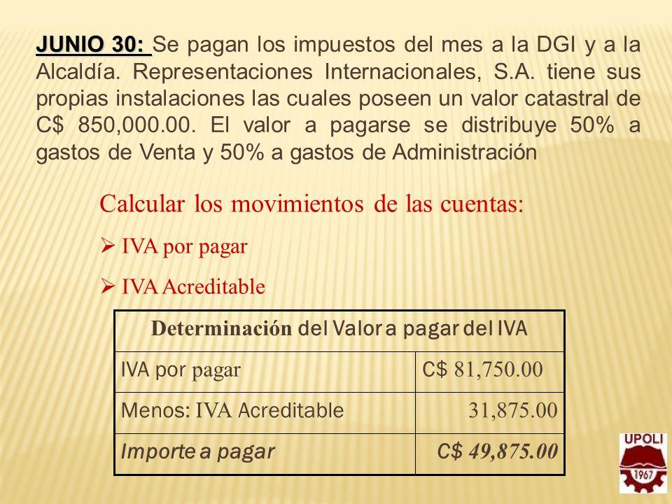 Determinación del Valor a pagar del IVA