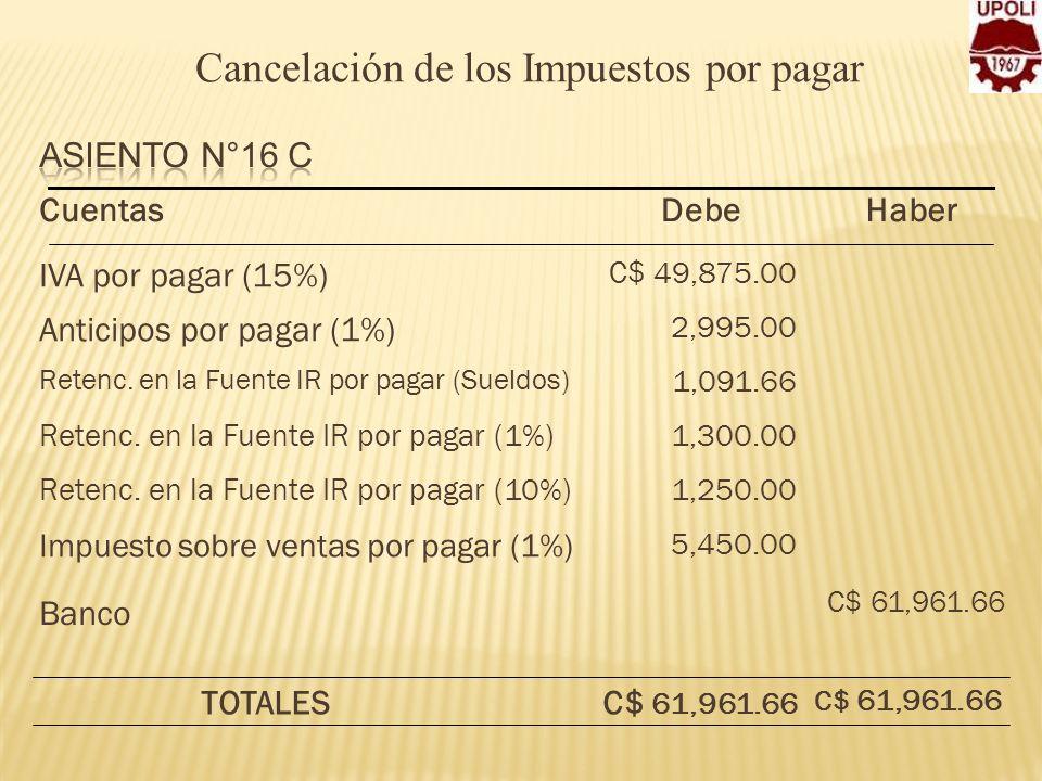 Cancelación de los Impuestos por pagar