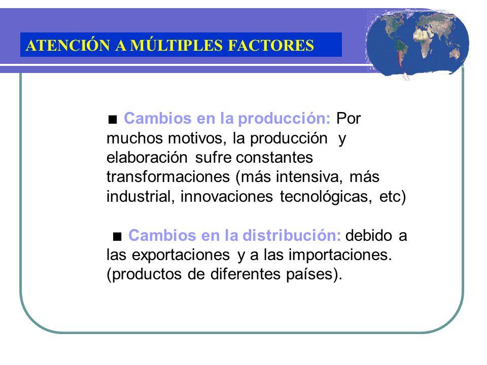 ATENCIÓN A MÚLTIPLES FACTORES
