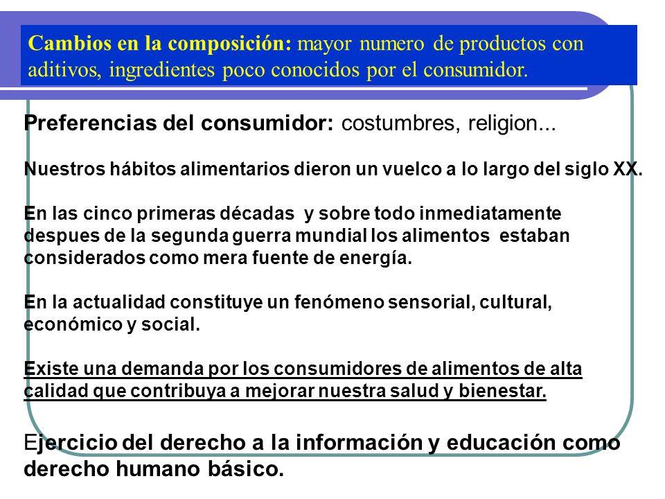 Preferencias del consumidor: costumbres, religion...e