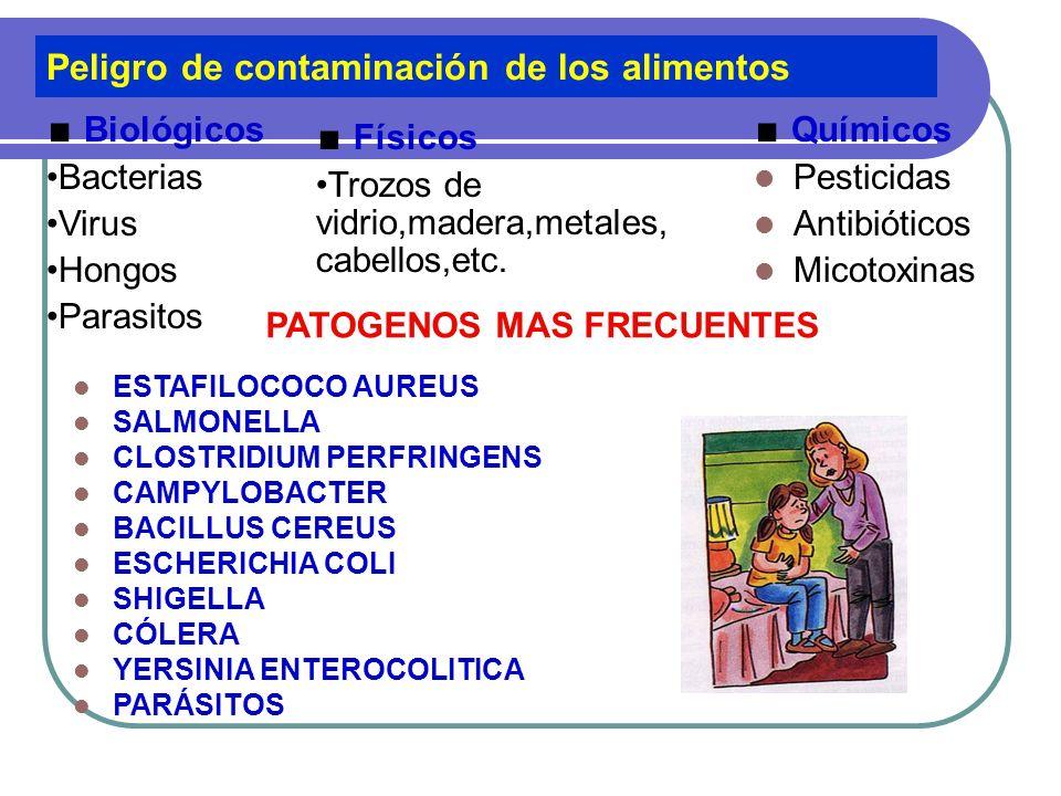 Peligro de contaminación de los alimentos