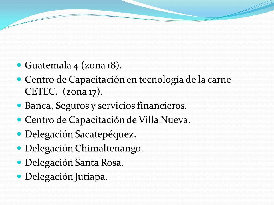 Guatemala 4 (zona 18). Centro de Capacitación en tecnología de la carne CETEC. (zona 17). Banca, Seguros y servicios financieros.