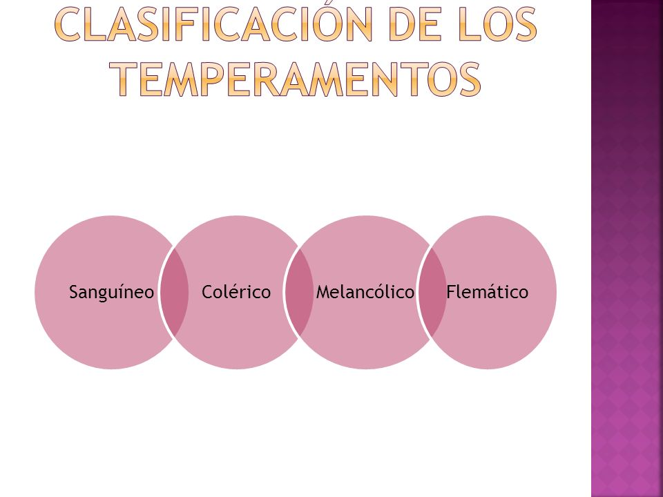 CLASIFICACIÓN DE LOS TEMPERAMENTOS