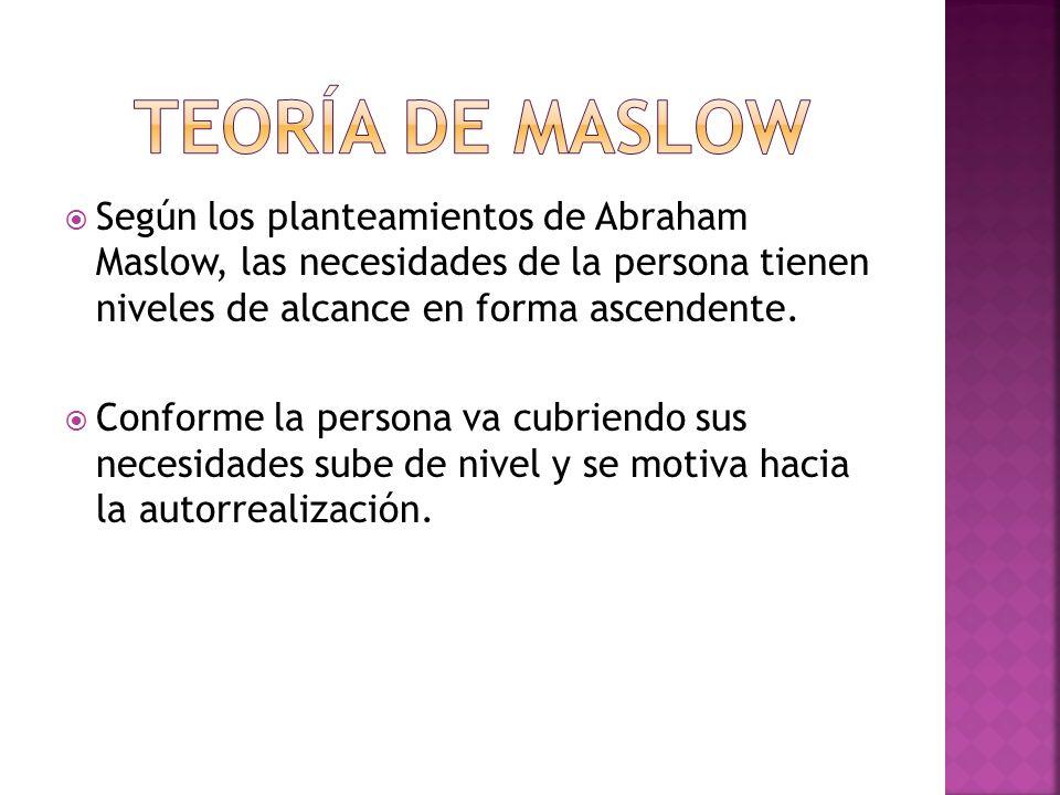 TEORÍA DE MASLOW Según los planteamientos de Abraham Maslow, las necesidades de la persona tienen niveles de alcance en forma ascendente.
