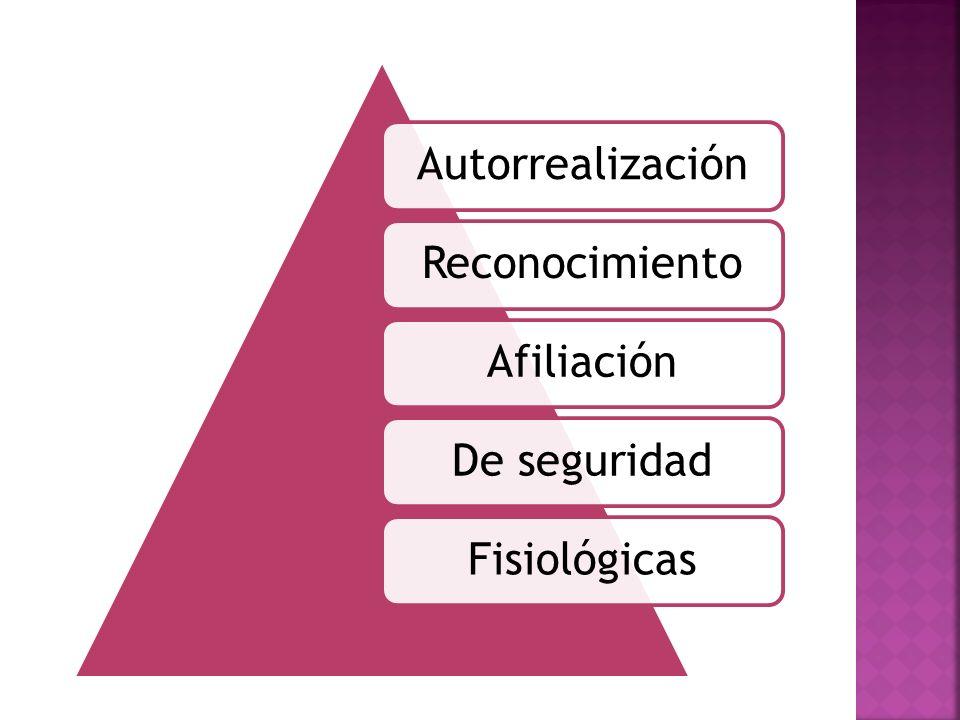 Autorrealización Reconocimiento Afiliación De seguridad Fisiológicas
