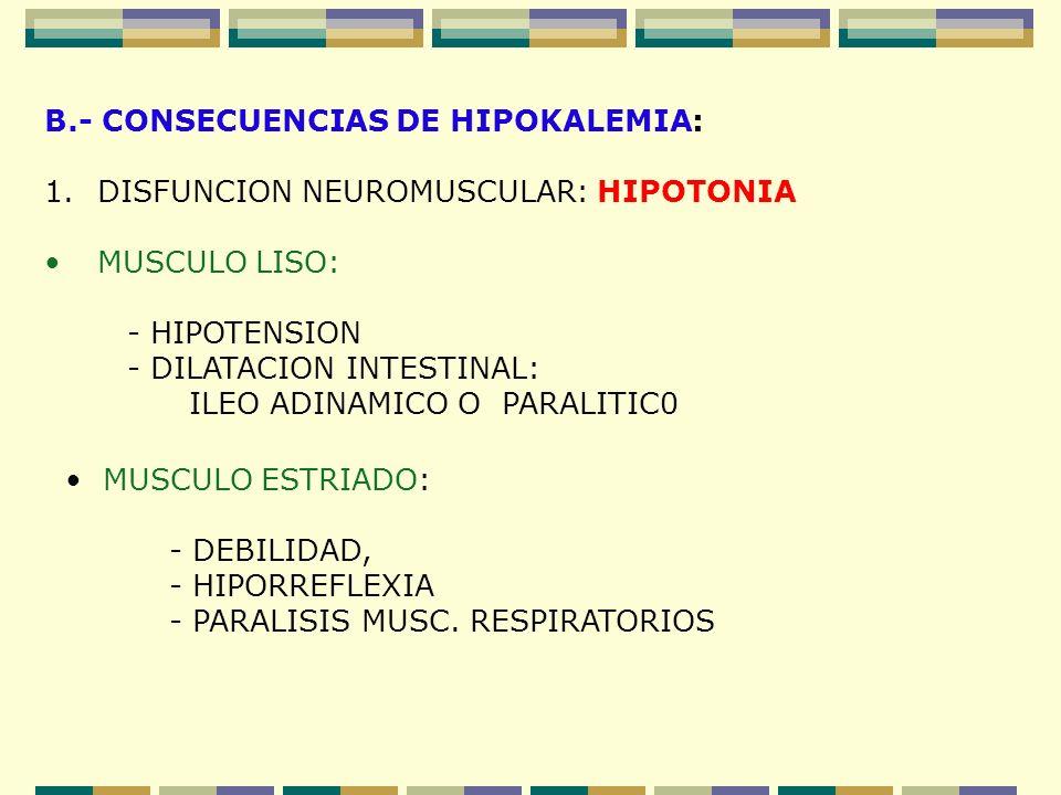 B.- CONSECUENCIAS DE HIPOKALEMIA: