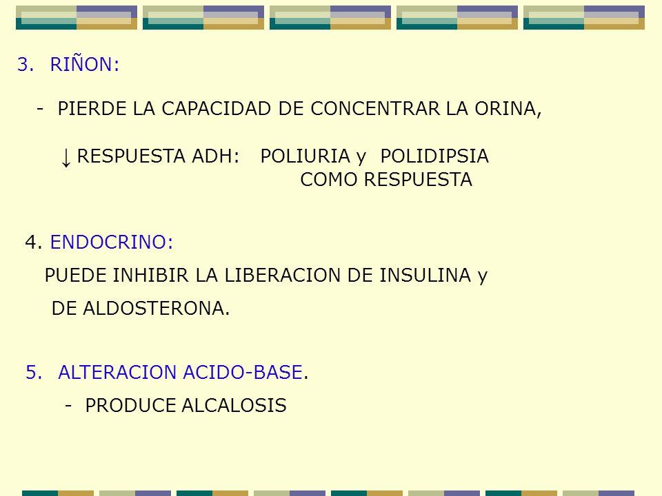 ↓ RESPUESTA ADH: POLIURIA y POLIDIPSIA