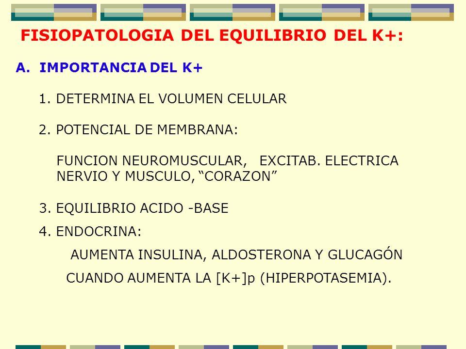 - pH COMPATIBLE CON LA VIDA 6,8 - 7,8 (7,0 - 7,8)