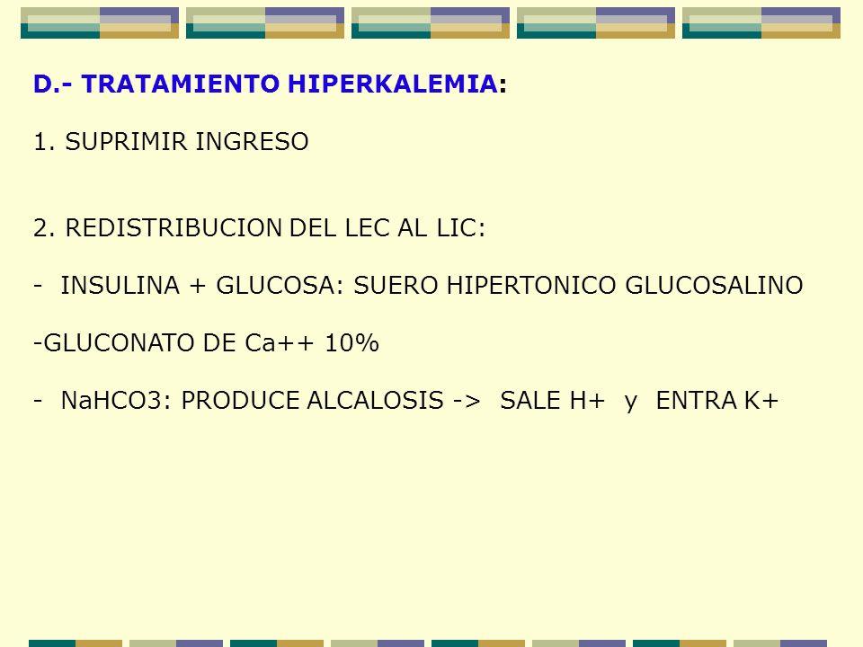 D.- TRATAMIENTO HIPERKALEMIA: