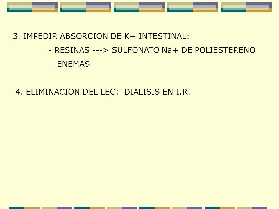 3. IMPEDIR ABSORCION DE K+ INTESTINAL: