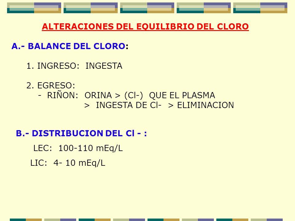 ALTERACIONES DEL EQUILIBRIO DEL CLORO