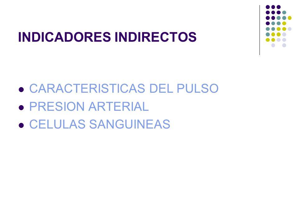 INDICADORES INDIRECTOS