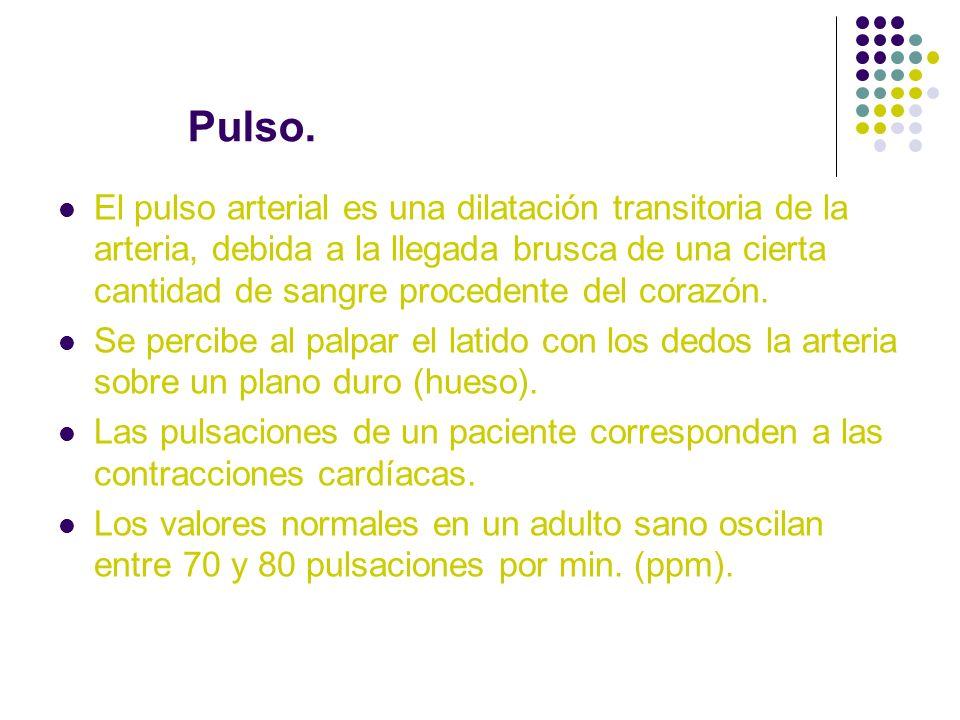 Pulso.