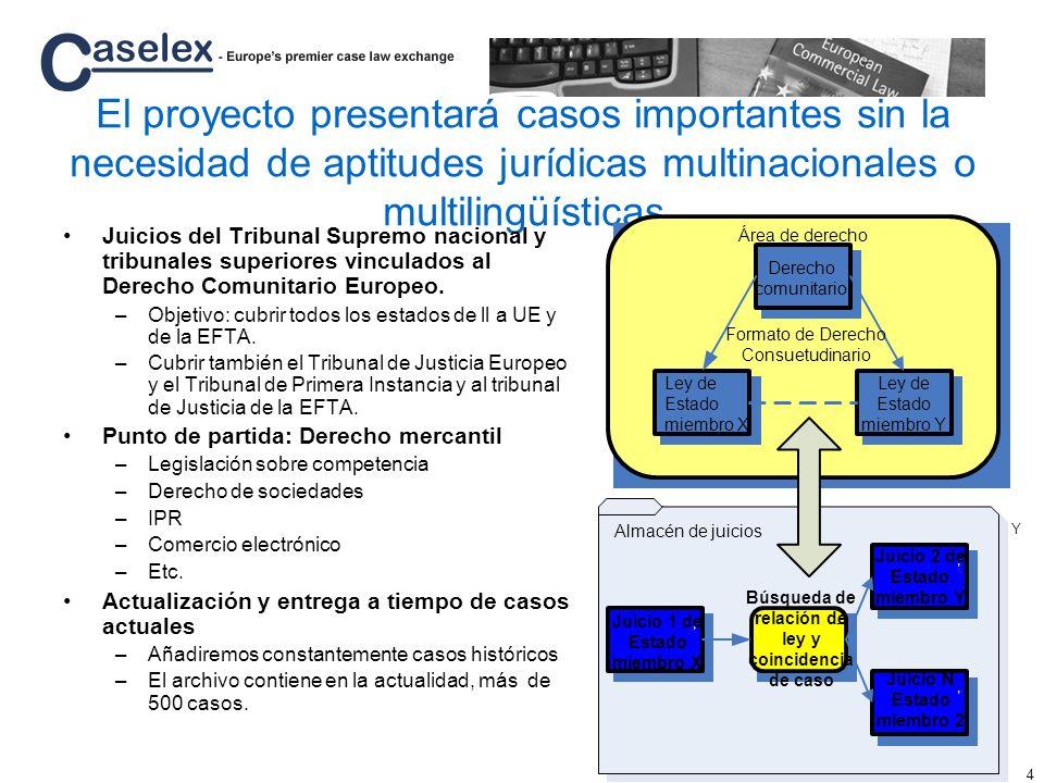 El proyecto presentará casos importantes sin la necesidad de aptitudes jurídicas multinacionales o multilingüísticas