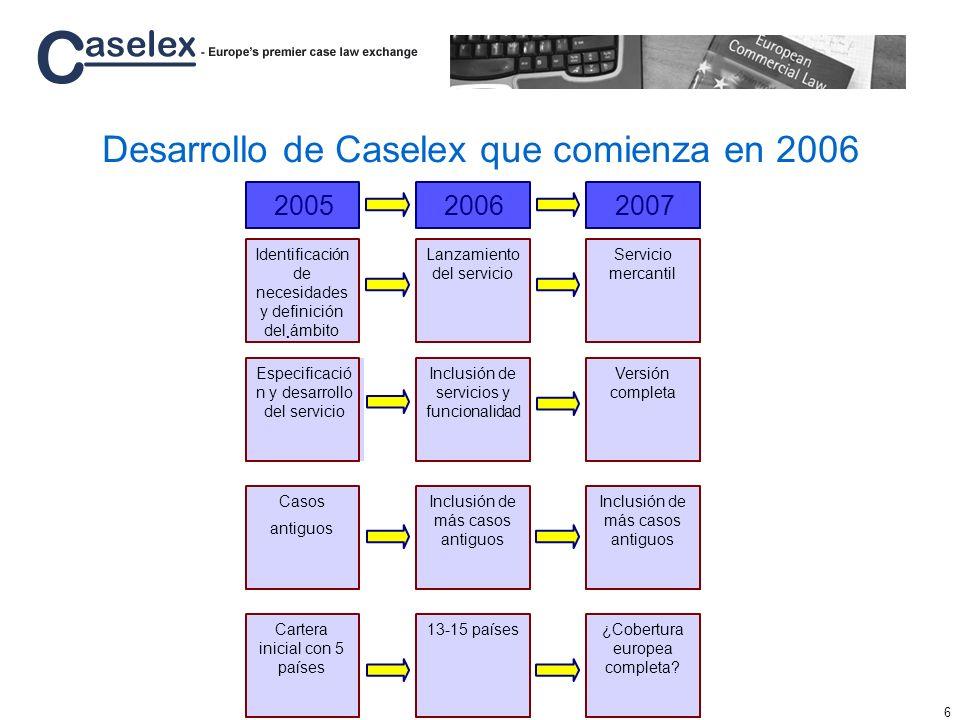 Desarrollo de Caselex que comienza en 2006