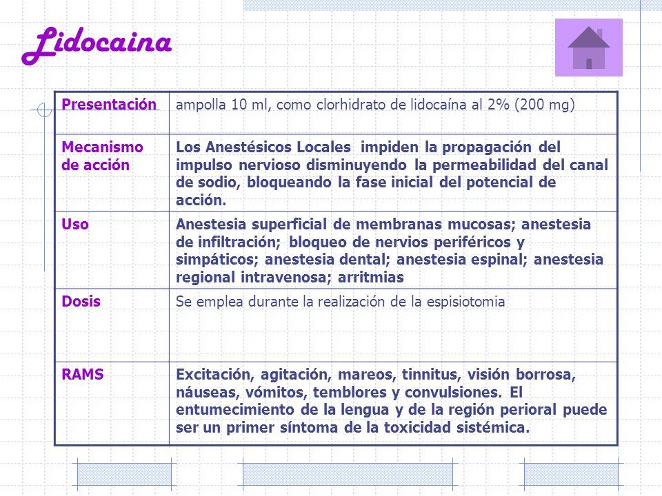 Lidocaina Presentación
