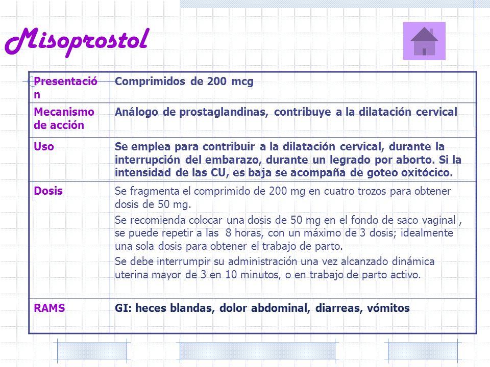 Misoprostol Presentación Comprimidos de 200 mcg Mecanismo de acción
