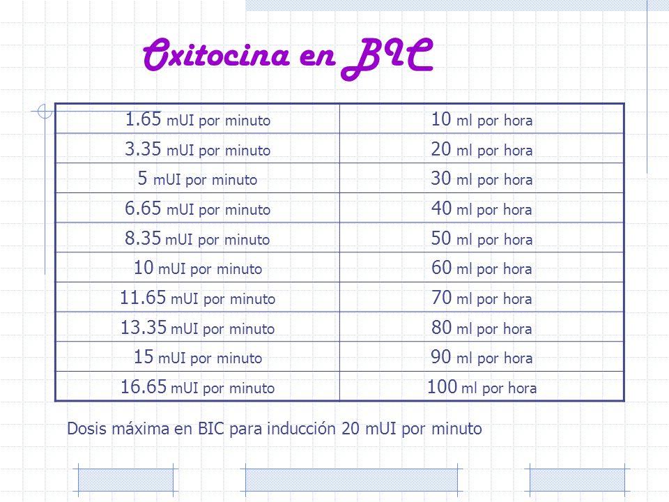 Oxitocina en BIC 1.65 mUI por minuto 10 ml por hora