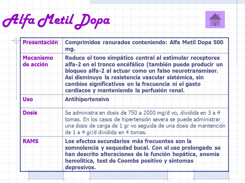 Alfa Metil Dopa Presentación