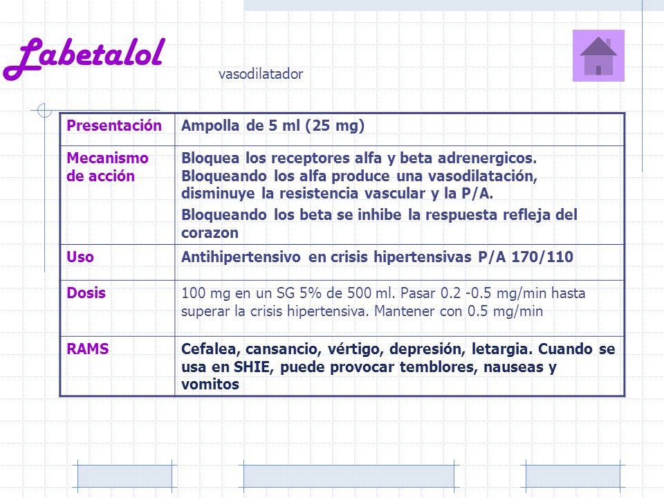 Labetalol vasodilatador Presentación Ampolla de 5 ml (25 mg)
