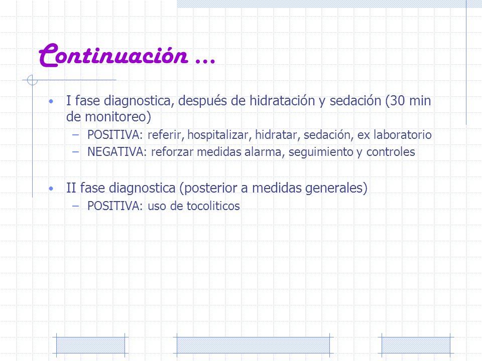 Continuación … I fase diagnostica, después de hidratación y sedación (30 min de monitoreo)