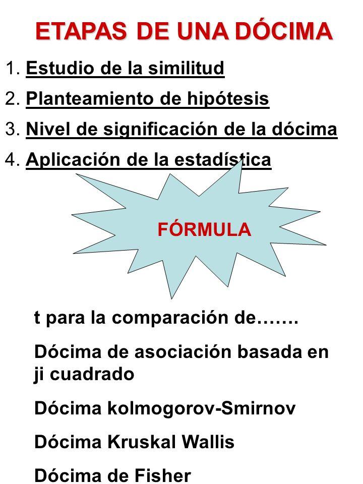 ETAPAS DE UNA DÓCIMA 1. Estudio de la similitud
