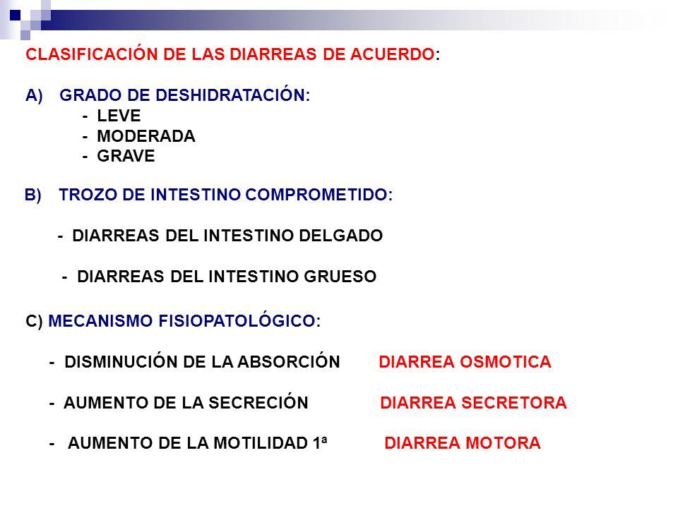 CLASIFICACIÓN DE LAS DIARREAS DE ACUERDO: