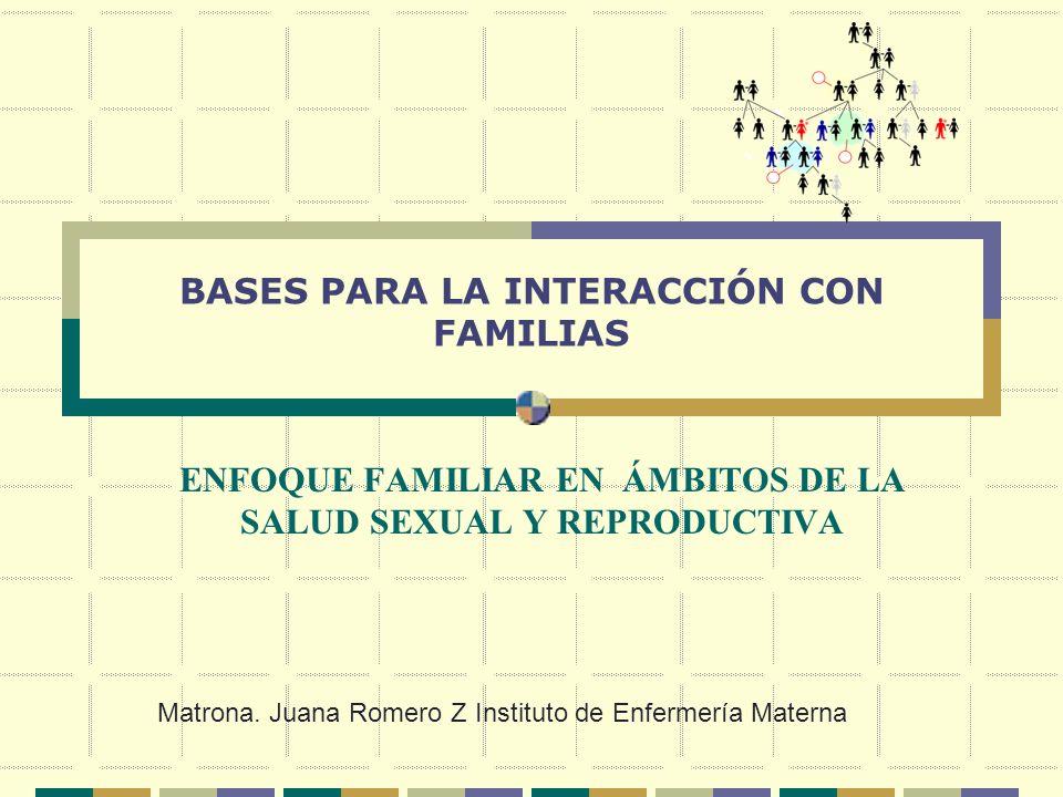 BASES PARA LA INTERACCIÓN CON FAMILIAS