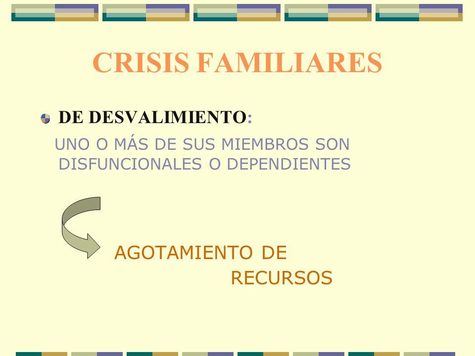 CRISIS FAMILIARES AGOTAMIENTO DE RECURSOS DE DESVALIMIENTO: