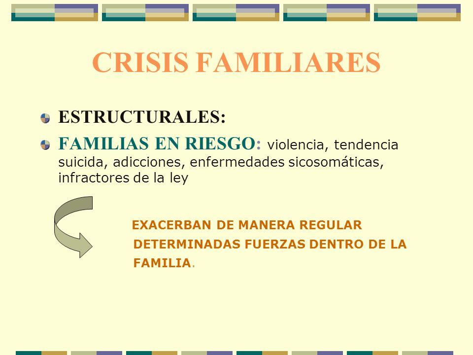 CRISIS FAMILIARES ESTRUCTURALES: