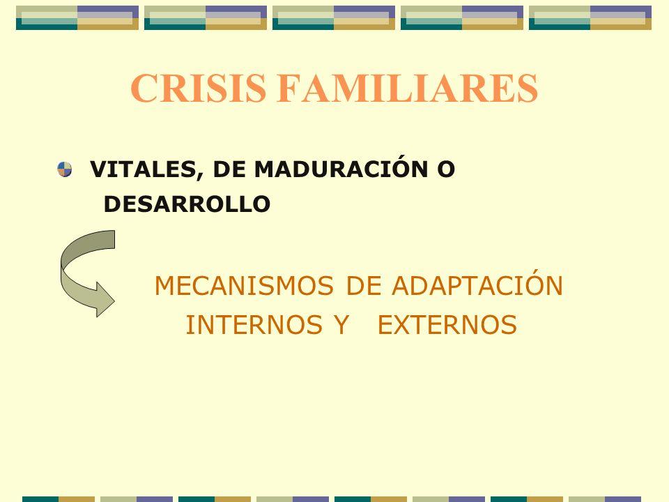 CRISIS FAMILIARES VITALES, DE MADURACIÓN O MECANISMOS DE ADAPTACIÓN