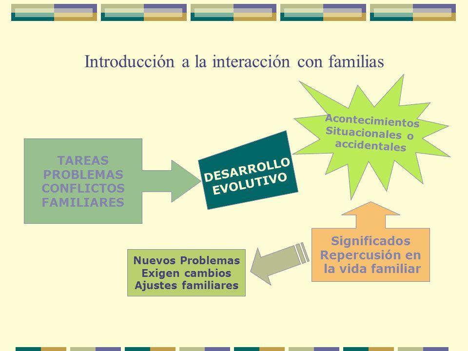 Introducción a la interacción con familias
