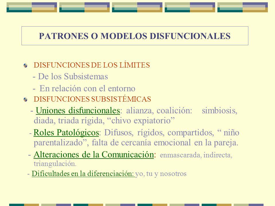 PATRONES O MODELOS DISFUNCIONALES