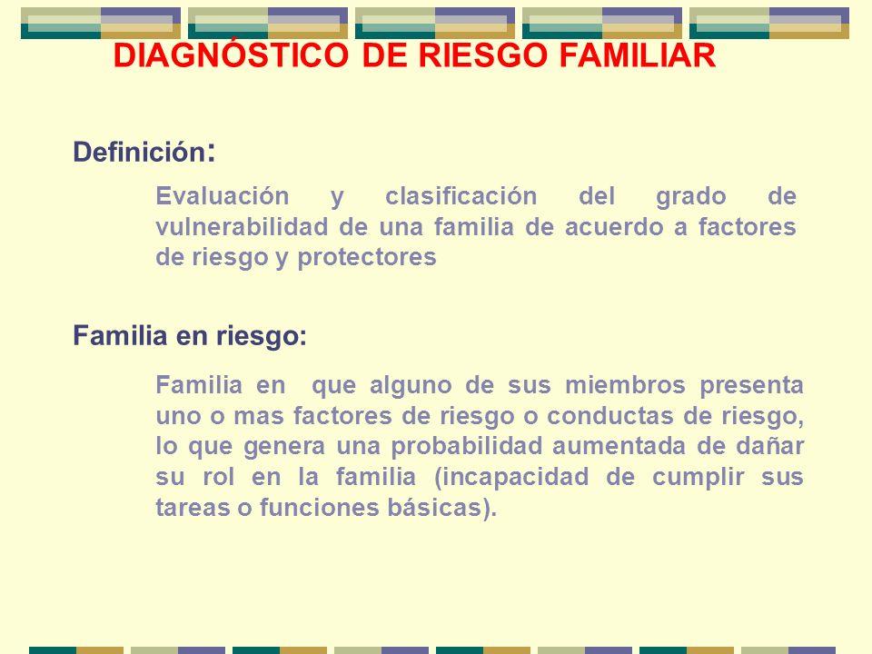 DIAGNÓSTICO DE RIESGO FAMILIAR