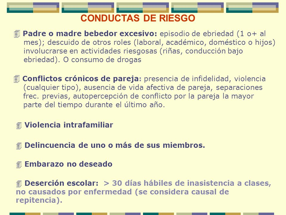 CONDUCTAS DE RIESGO Padre o madre bebedor excesivo: episodio de ebriedad (1 o+ al.