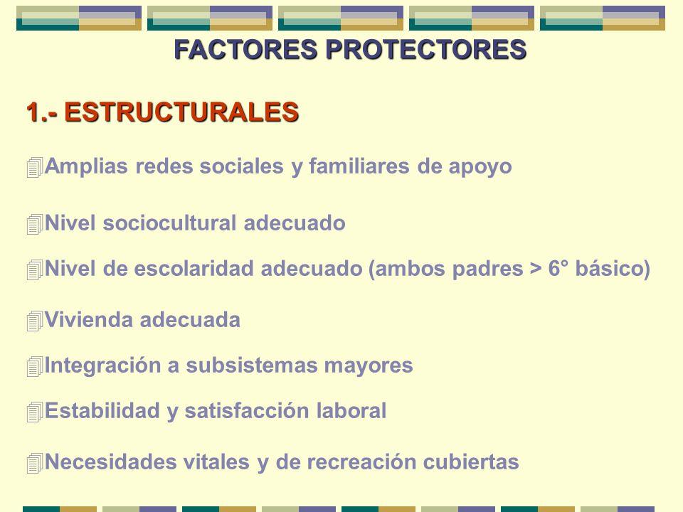 FACTORES PROTECTORES 1.- ESTRUCTURALES