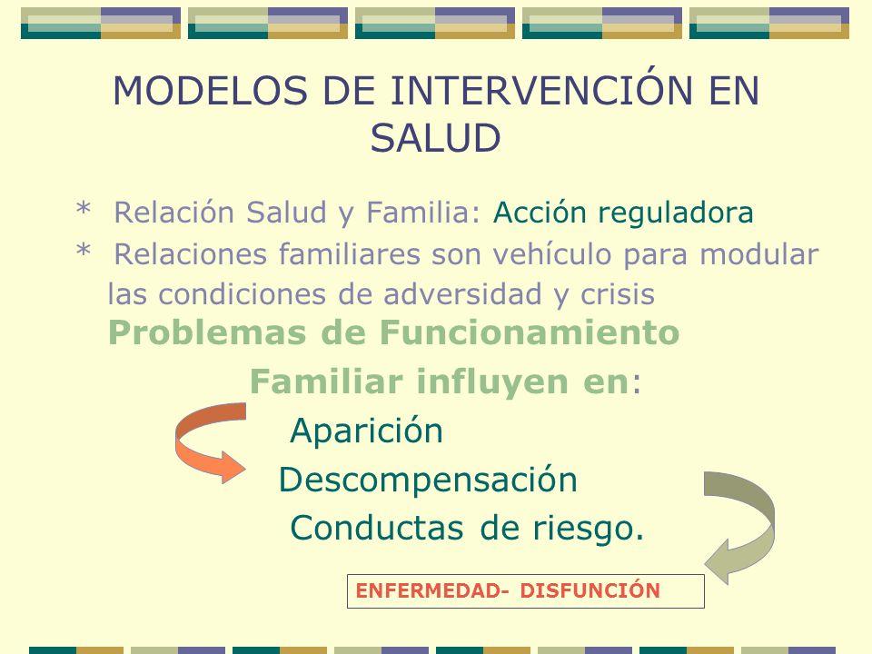 MODELOS DE INTERVENCIÓN EN SALUD