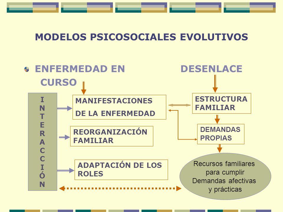 MODELOS PSICOSOCIALES EVOLUTIVOS