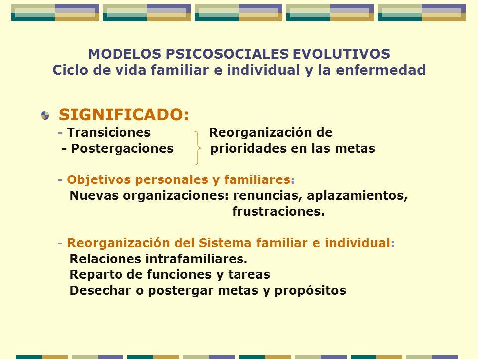 MODELOS PSICOSOCIALES EVOLUTIVOS Ciclo de vida familiar e individual y la enfermedad