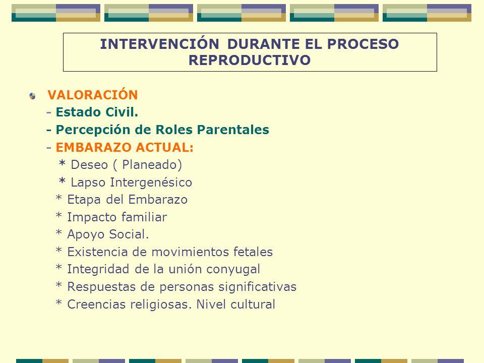 INTERVENCIÓN DURANTE EL PROCESO REPRODUCTIVO