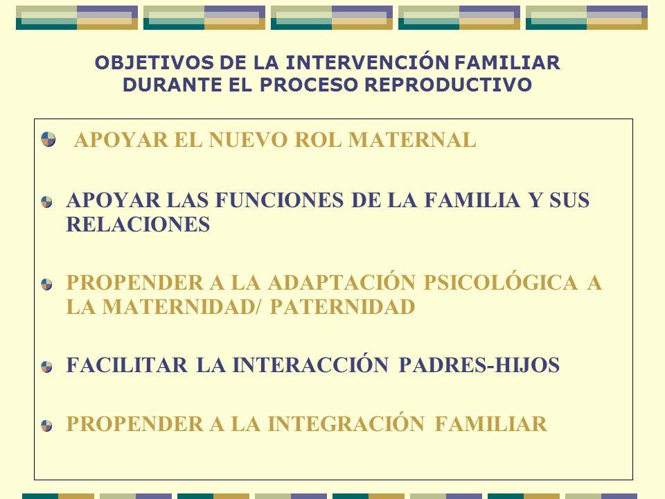 OBJETIVOS DE LA INTERVENCIÓN FAMILIAR DURANTE EL PROCESO REPRODUCTIVO