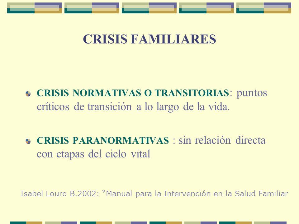 CRISIS FAMILIARES CRISIS NORMATIVAS O TRANSITORIAS: puntos críticos de transición a lo largo de la vida.