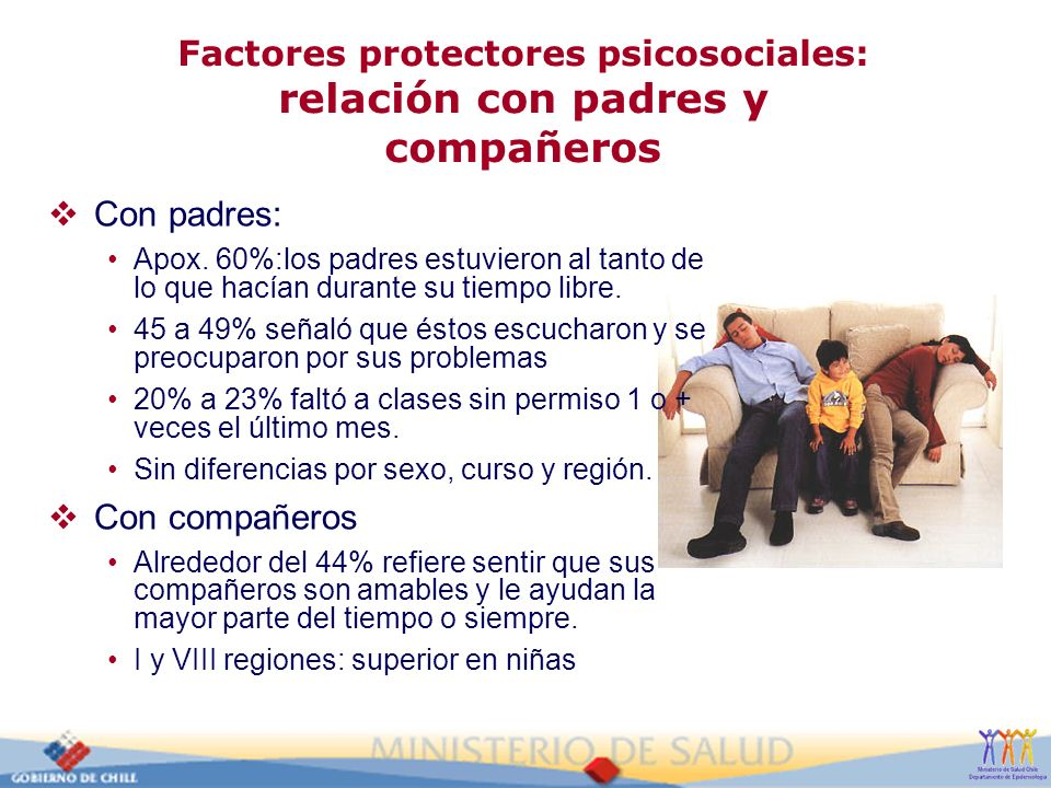 Factores protectores psicosociales: relación con padres y compañeros