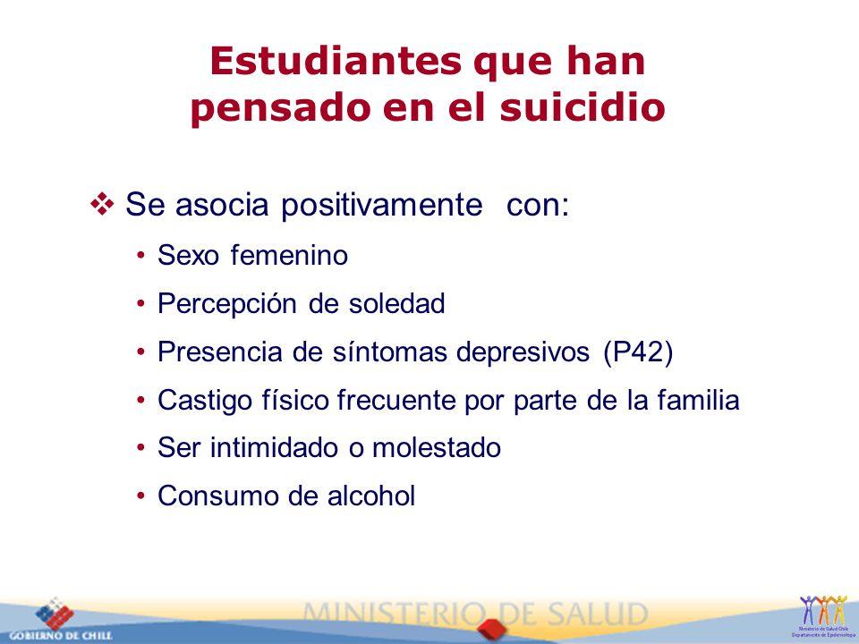 Estudiantes que han pensado en el suicidio