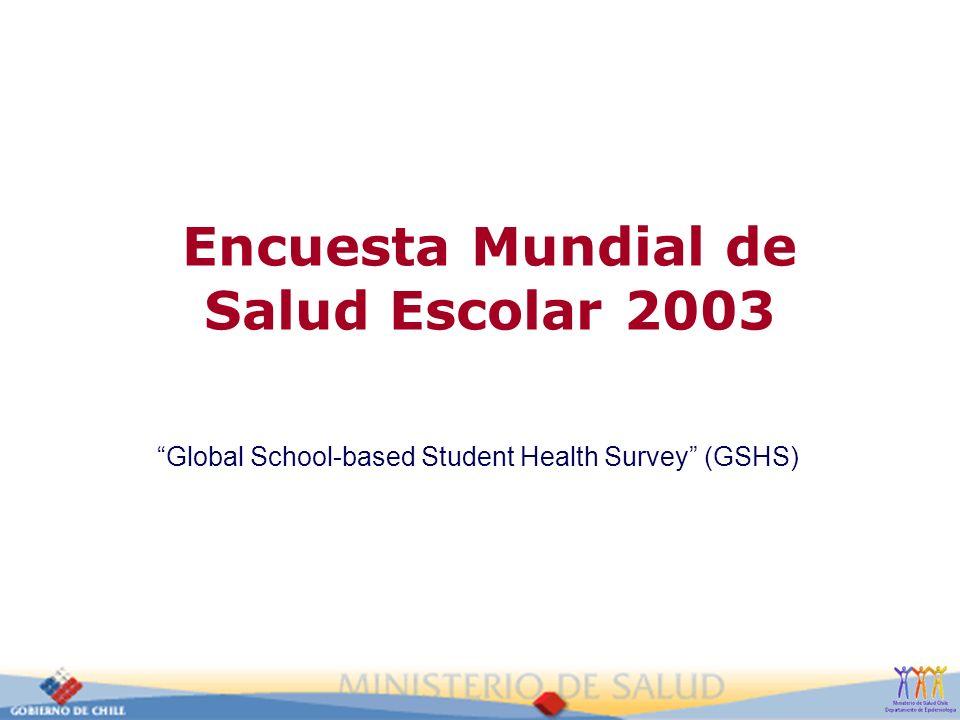 Encuesta Mundial de Salud Escolar 2003