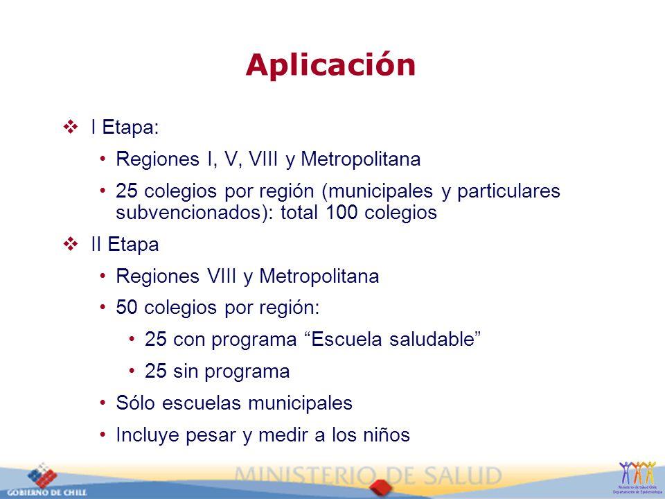Aplicación I Etapa: Regiones I, V, VIII y Metropolitana