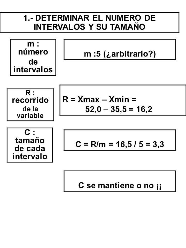 1.- DETERMINAR EL NUMERO DE INTERVALOS Y SU TAMAÑO