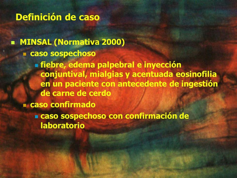 Definición de caso MINSAL (Normativa 2000) caso sospechoso