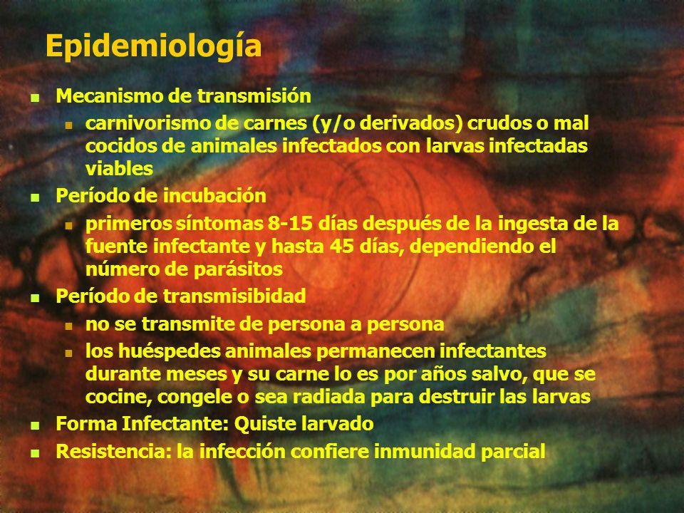 Epidemiología Mecanismo de transmisión