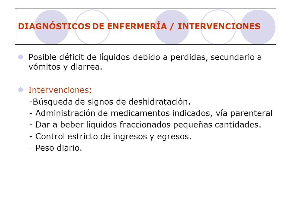 DIAGNÓSTICOS DE ENFERMERÍA / INTERVENCIONES